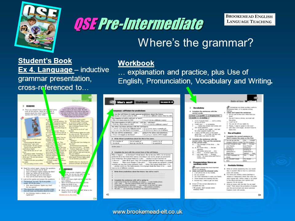 QSE Pre-Intermediate Where's the grammar Student's Book Workbook