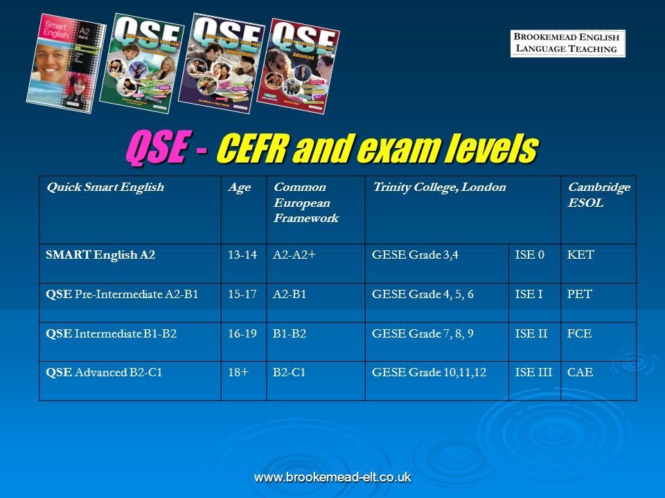 QSE - CEFR and exam levels