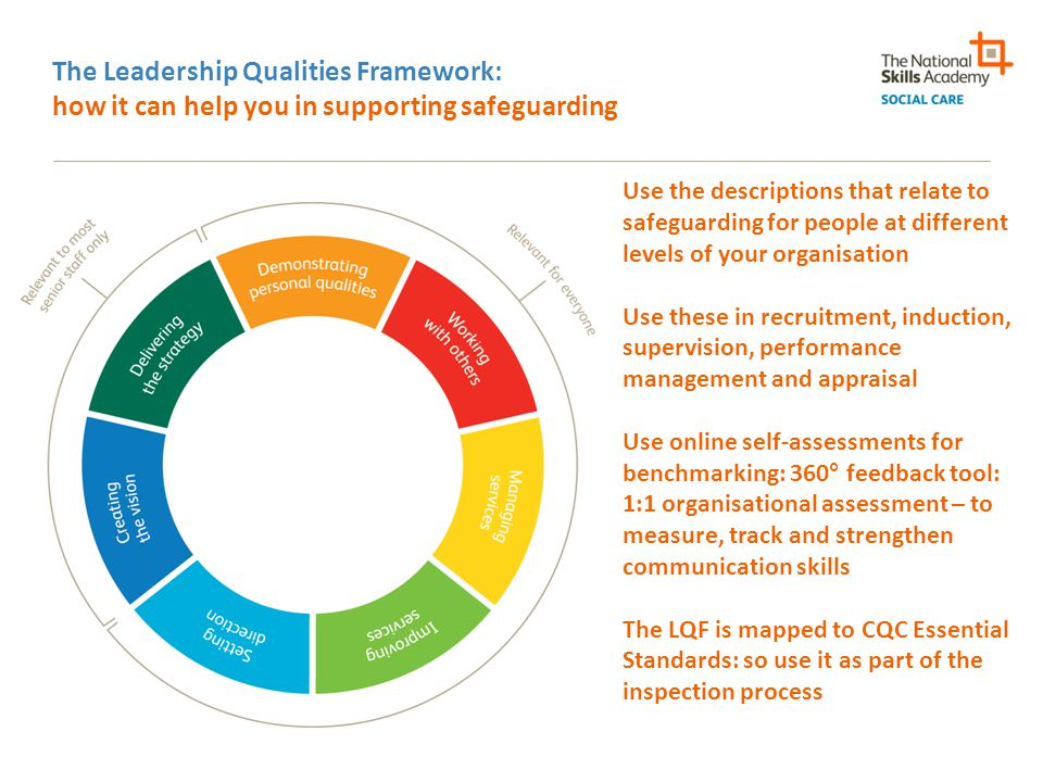 The Leadership Qualities Framework: how it can help you in supporting safeguarding