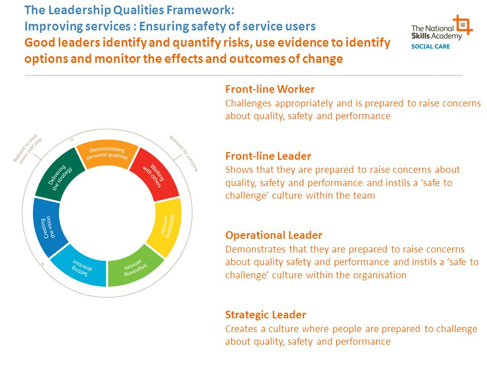 The Leadership Qualities Framework: Improving services : Ensuring safety of service users Good leaders identify and quantify risks, use evidence to identify options and monitor the effects and outcomes of change