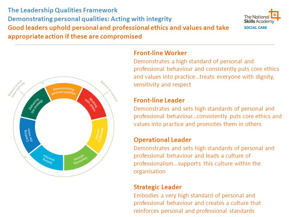 The Leadership Qualities Framework Demonstrating personal qualities: Acting with integrity Good leaders uphold personal and professional ethics and values and take appropriate action if these are compromised