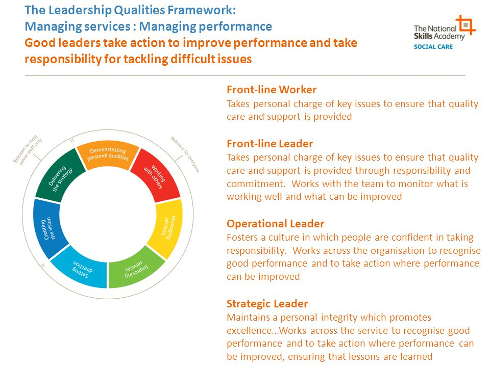 The Leadership Qualities Framework: Managing services : Managing performance Good leaders take action to improve performance and take responsibility for tackling difficult issues
