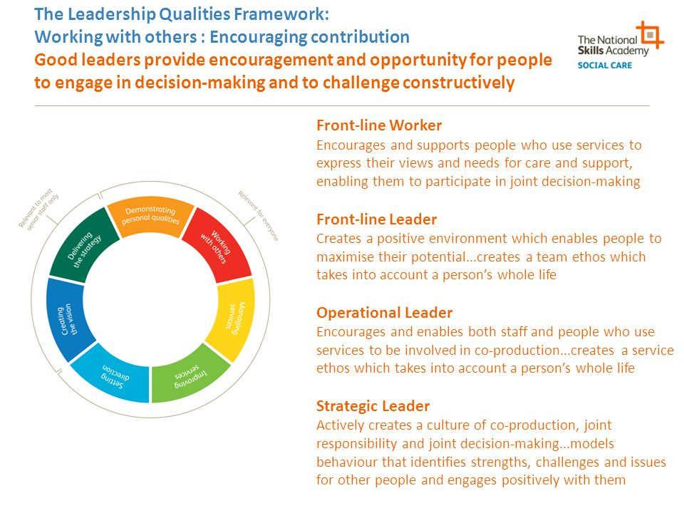 The Leadership Qualities Framework: Working with others : Encouraging contribution Good leaders provide encouragement and opportunity for people to engage in decision-making and to challenge constructively