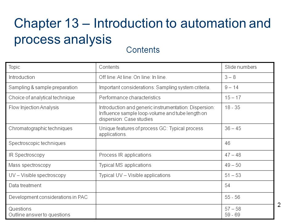 Chapter 13 – Introduction to automation and process analysis