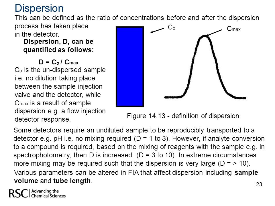 Dispersion, D, can be quantified as follows: