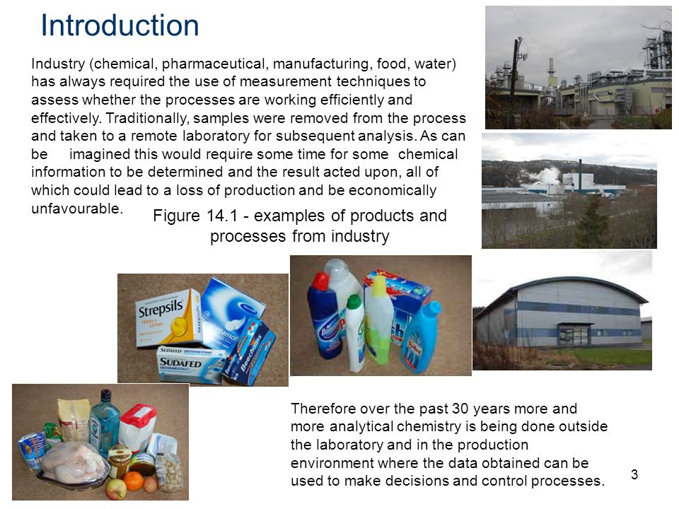Figure 14.1 - examples of products and processes from industry