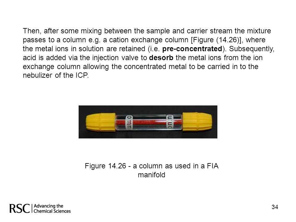 Figure 14.26 - a column as used in a FIA manifold