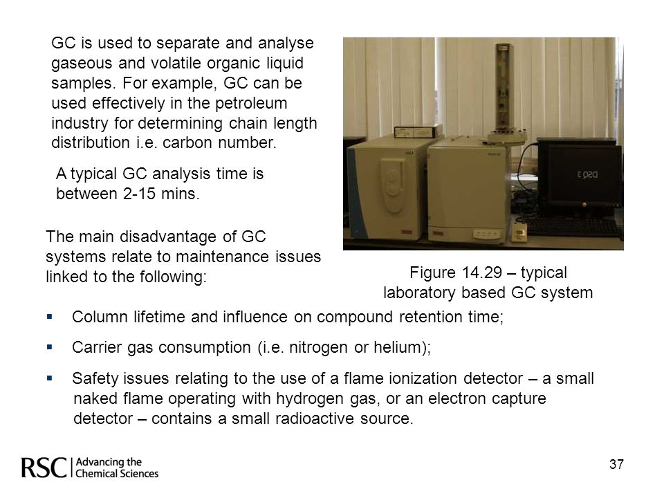 Figure 14.29 – typical laboratory based GC system