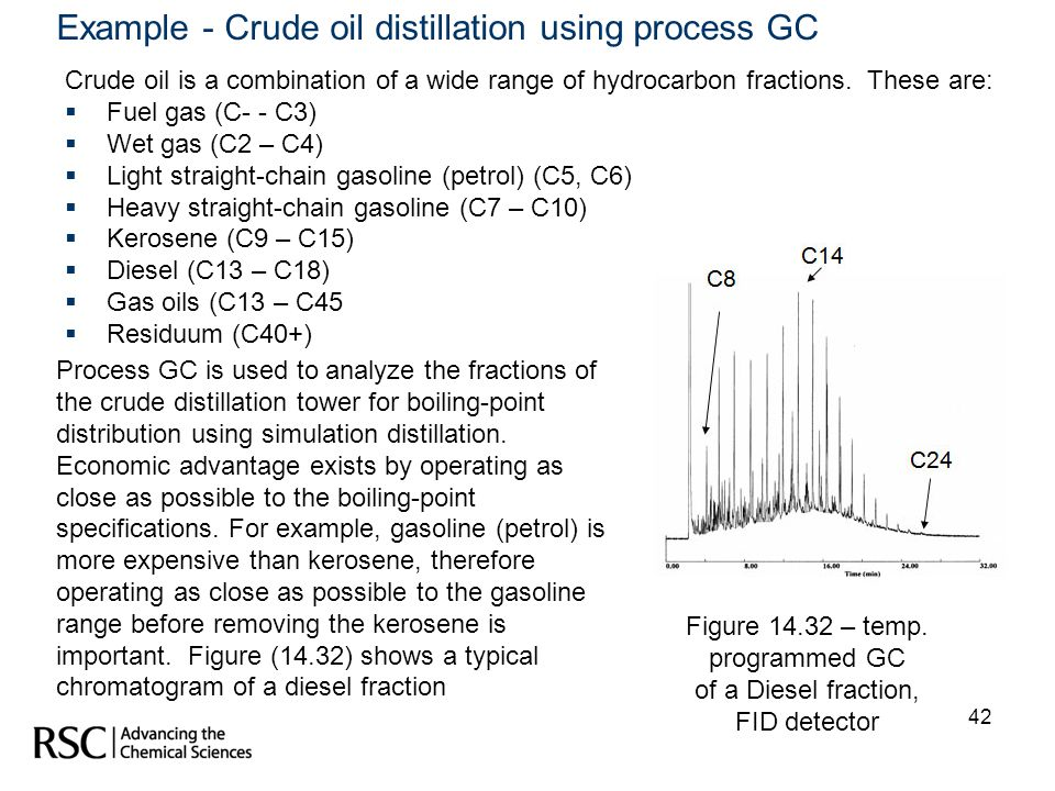Example - Crude oil distillation using process GC