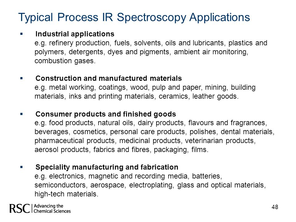 Typical Process IR Spectroscopy Applications