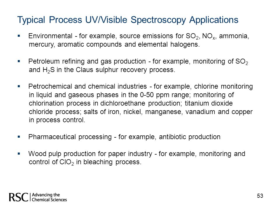 Typical Process UV/Visible Spectroscopy Applications