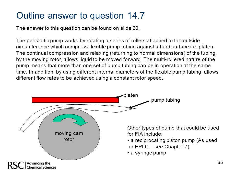 Outline answer to question 14.7