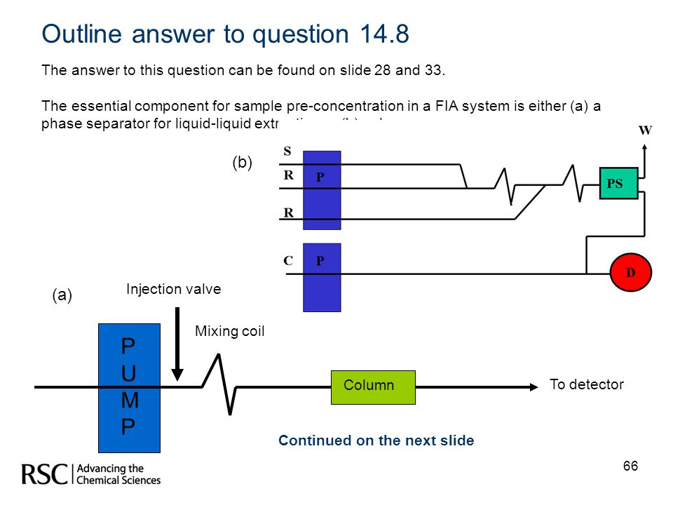 Outline answer to question 14.8