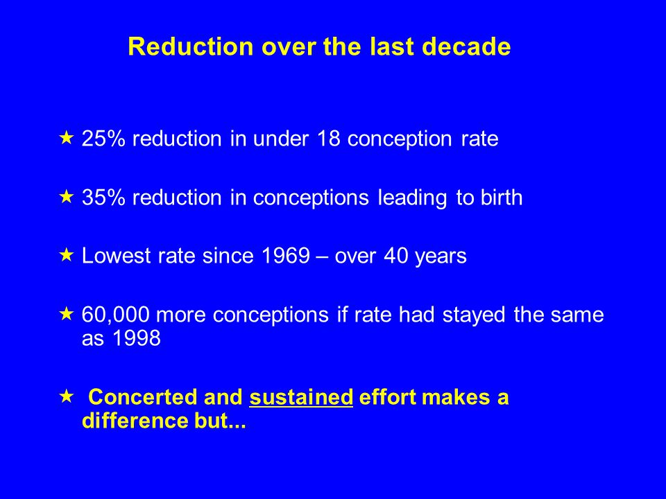 Reduction over the last decade
