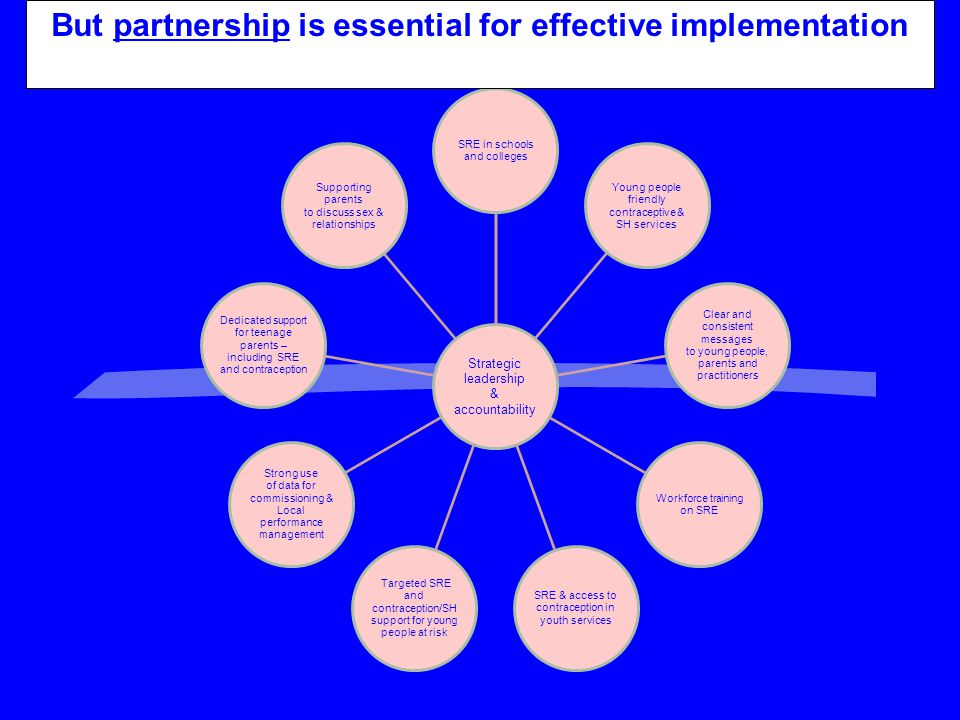 But partnership is essential for effective implementation