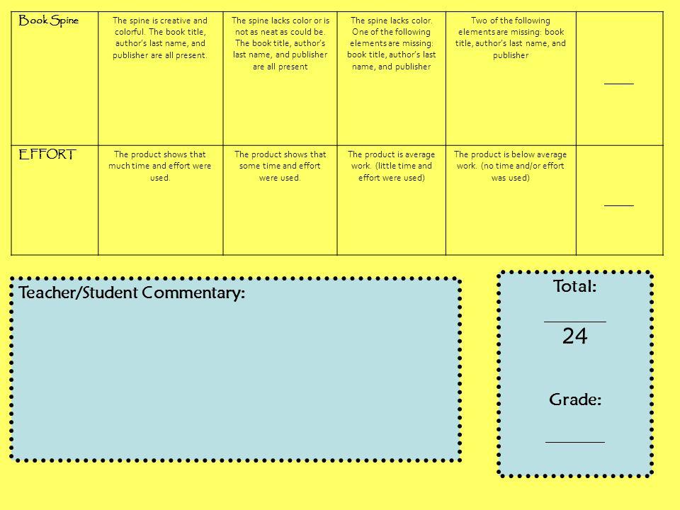 24 Total: Teacher/Student Commentary: Grade: _______ _______