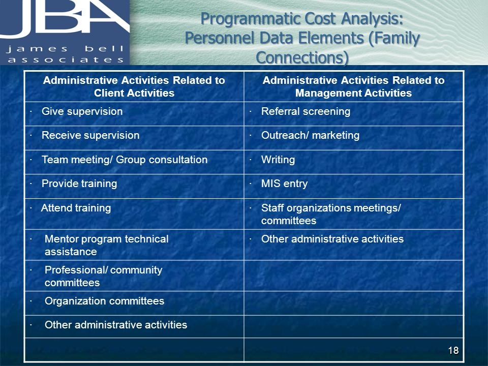 Programmatic Cost Analysis: Personnel Data Elements (Family Connections)