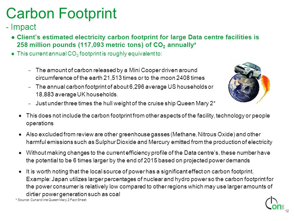 Carbon Footprint - Impact