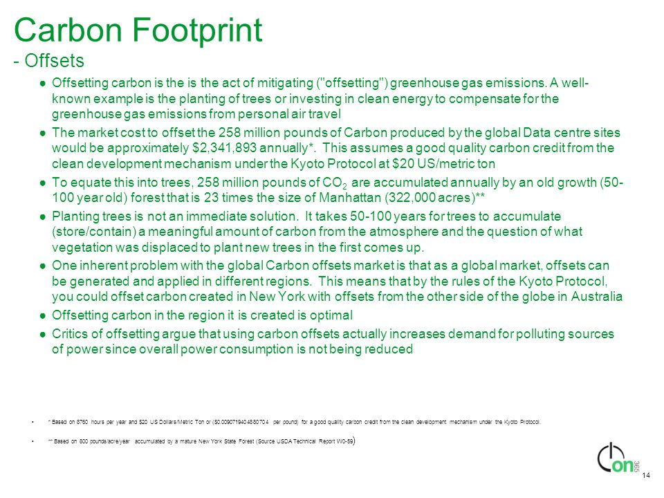 Carbon Footprint - Offsets