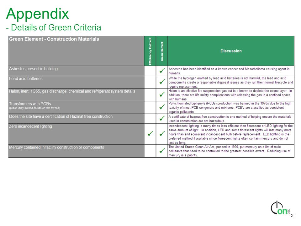 Appendix - Details of Green Criteria