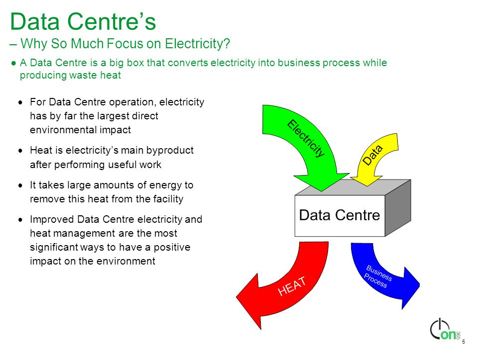 Data Centre's – Why So Much Focus on Electricity