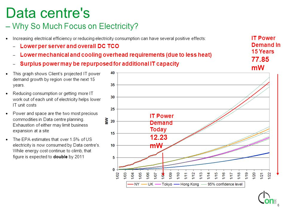 Data centre s – Why So Much Focus on Electricity