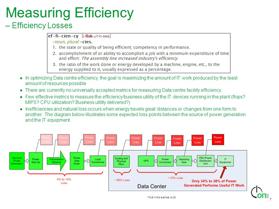 Measuring Efficiency – Efficiency Losses