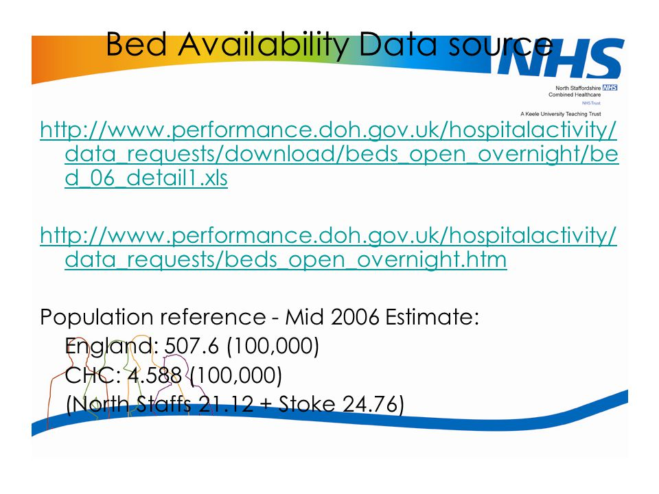 Bed Availability Data source