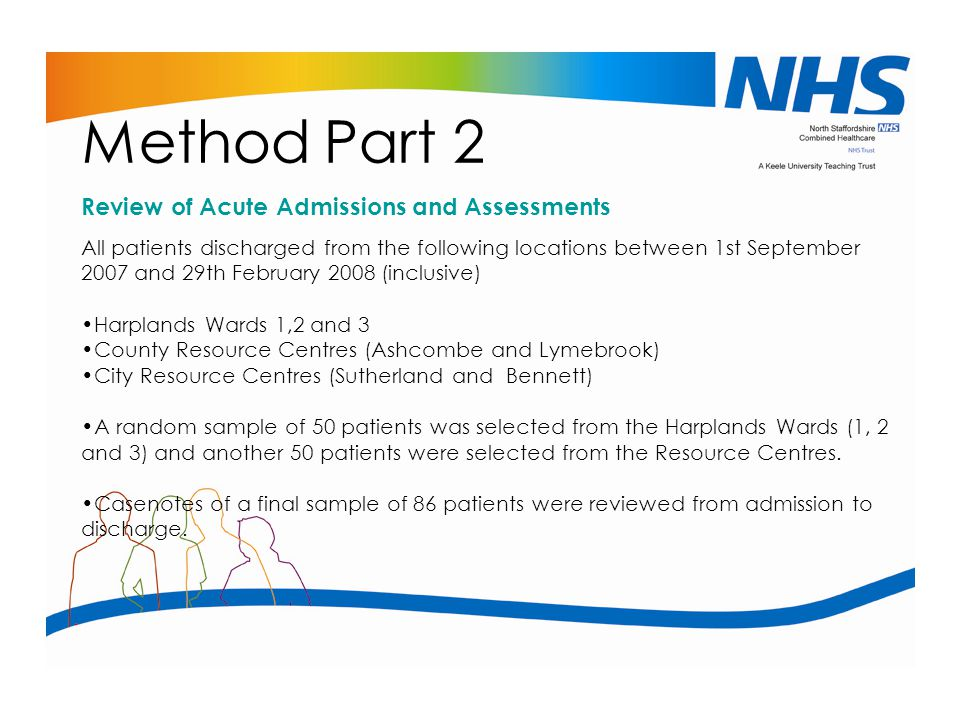 Method Part 2 Review of Acute Admissions and Assessments