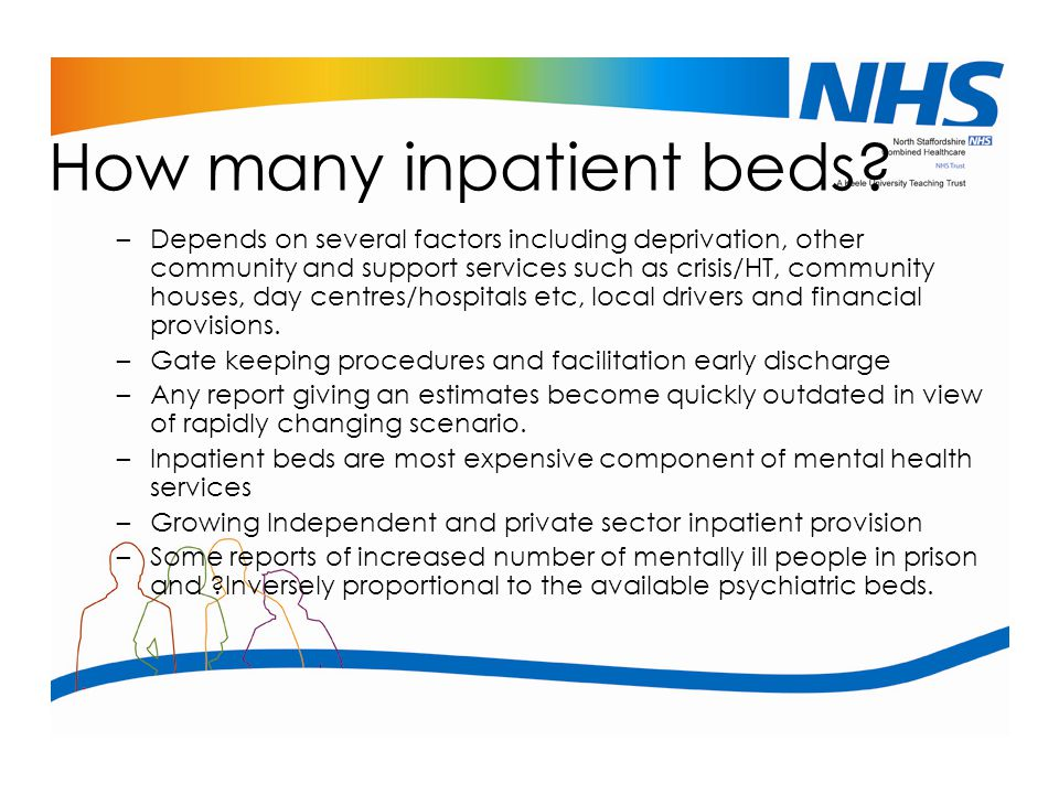How many inpatient beds