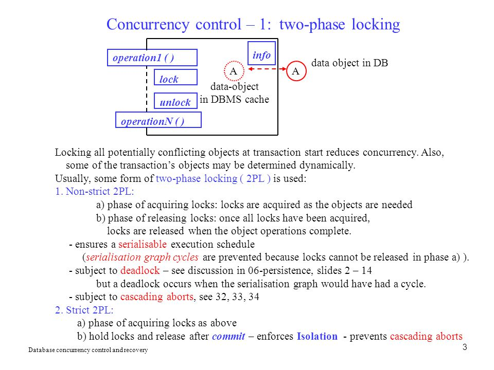 Concurrency control – 1: two-phase locking