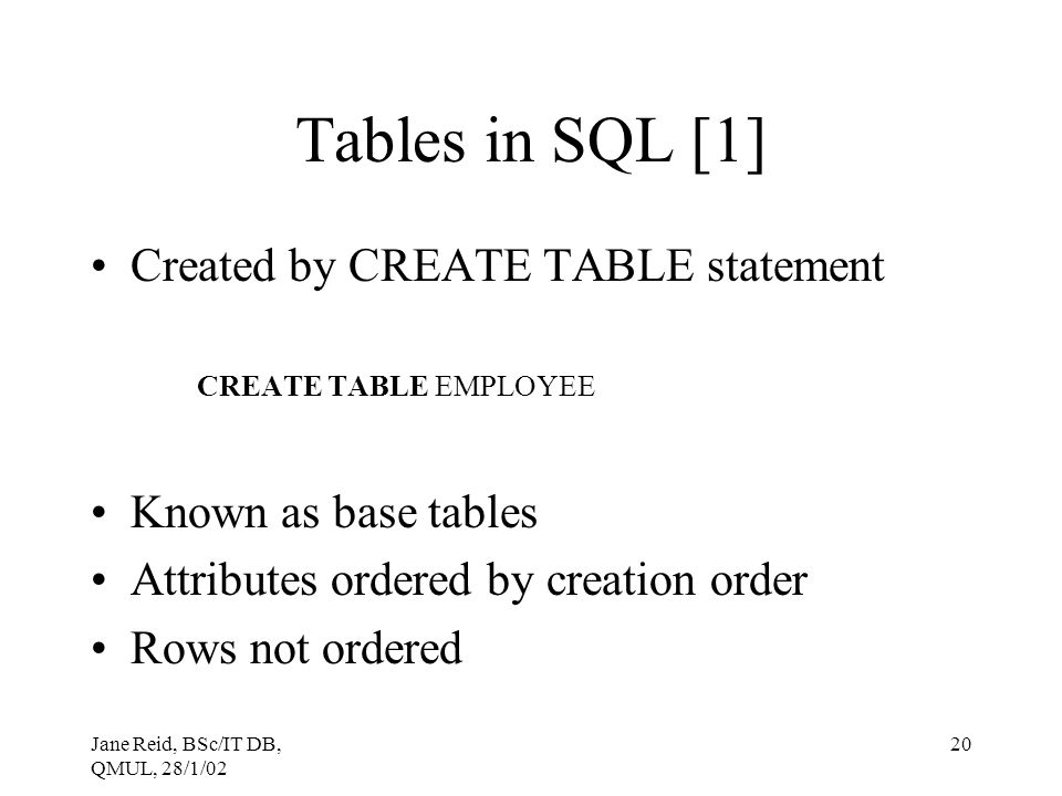 Tables in SQL [1] Created by CREATE TABLE statement
