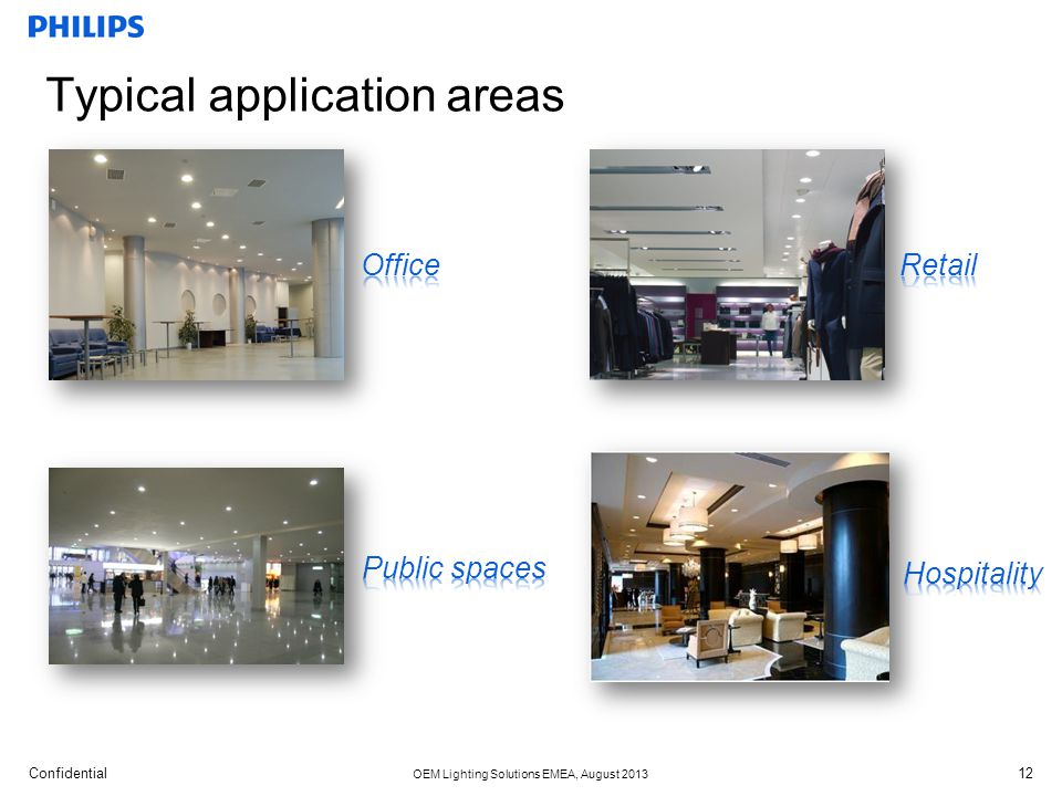 Typical application areas