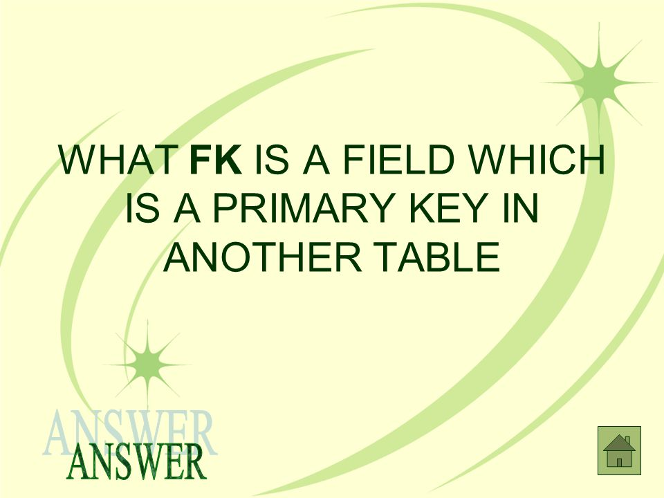 WHAT FK IS A FIELD WHICH IS A PRIMARY KEY IN ANOTHER TABLE