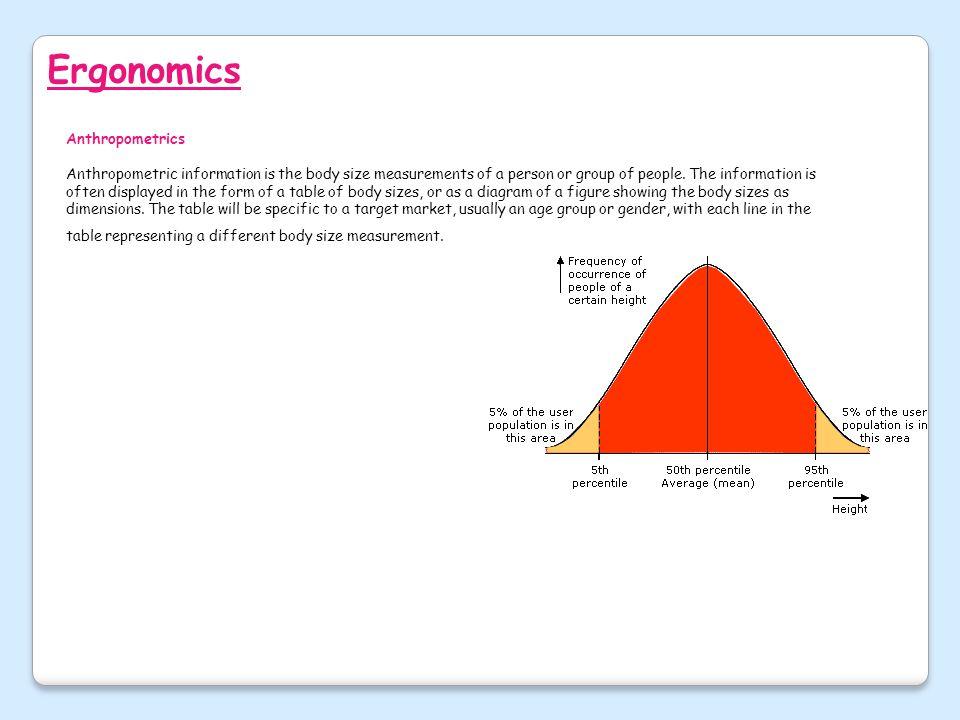 Ergonomics Anthropometrics