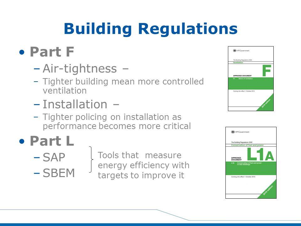 Building Regulations Part F Part L Air-tightness – Installation – SAP