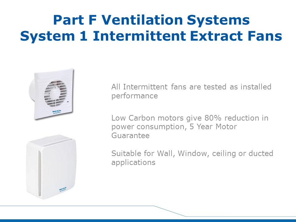 Part F Ventilation Systems System 1 Intermittent Extract Fans