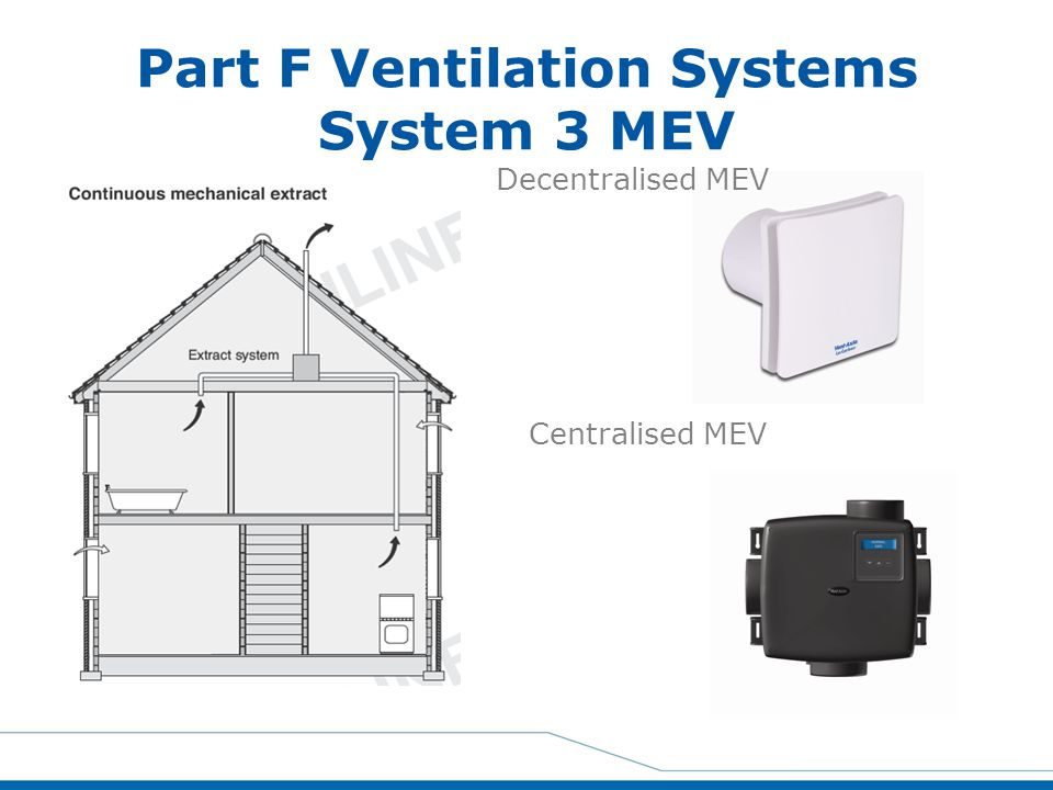 Part F Ventilation Systems System 3 MEV