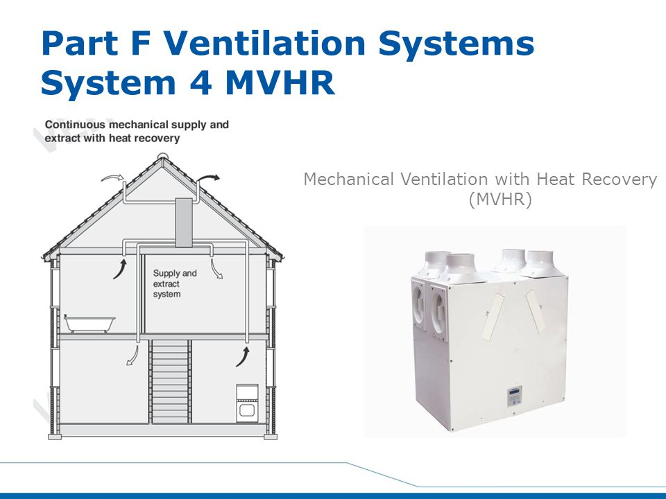 Part F Ventilation Systems System 4 MVHR