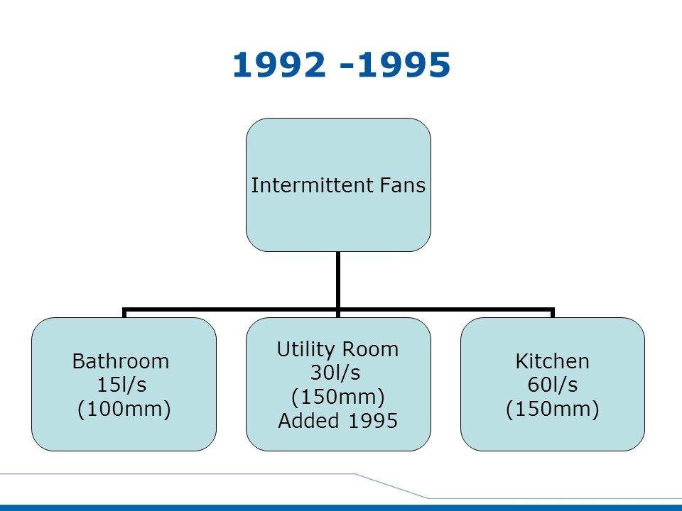 1992 -1995 When Part F came into force in 1992 it stated a minimum extract rate of.