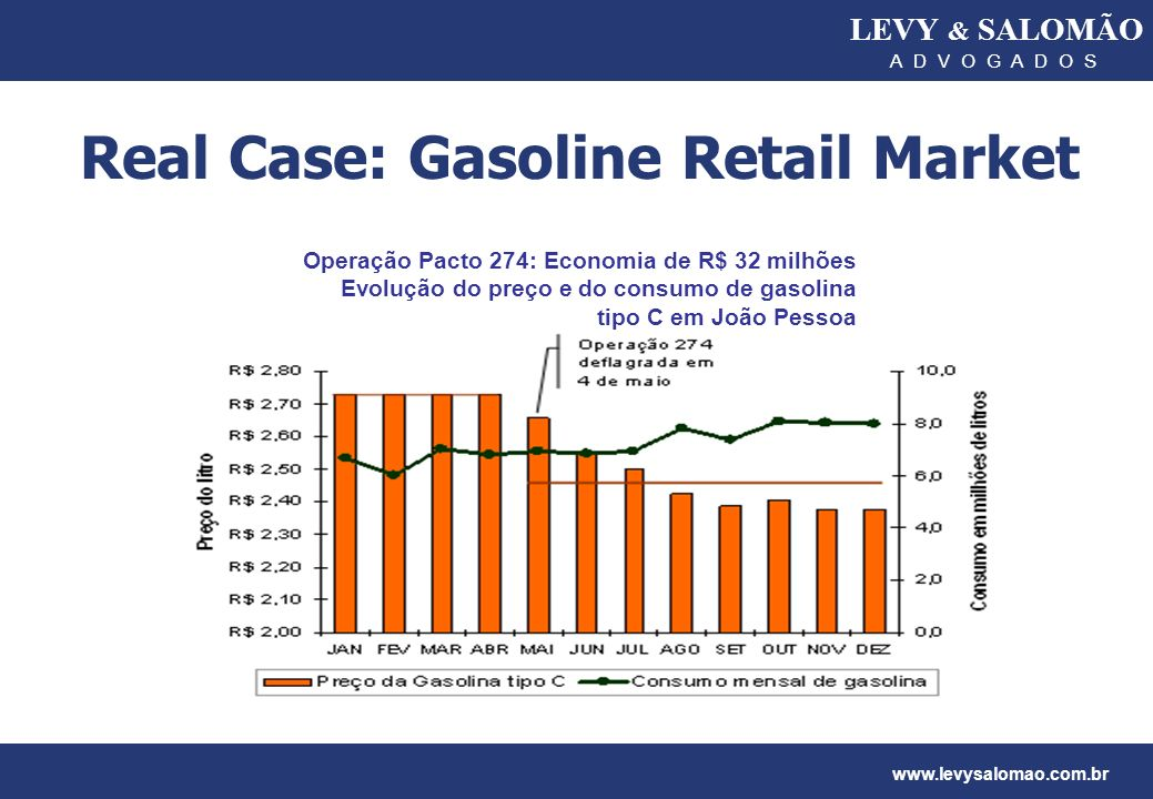 Real Case: Gasoline Retail Market
