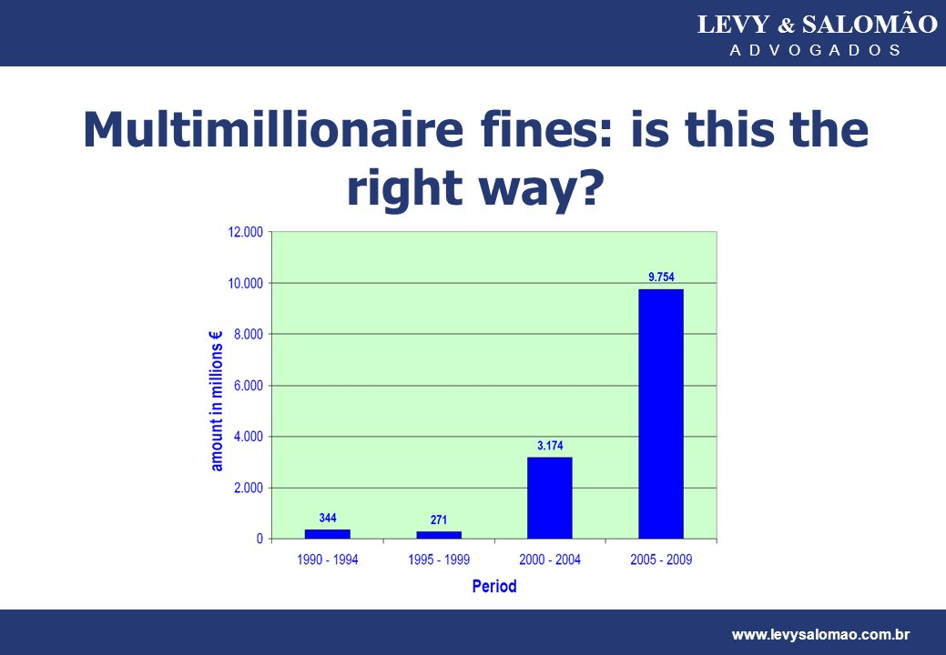 Multimillionaire fines: is this the right way