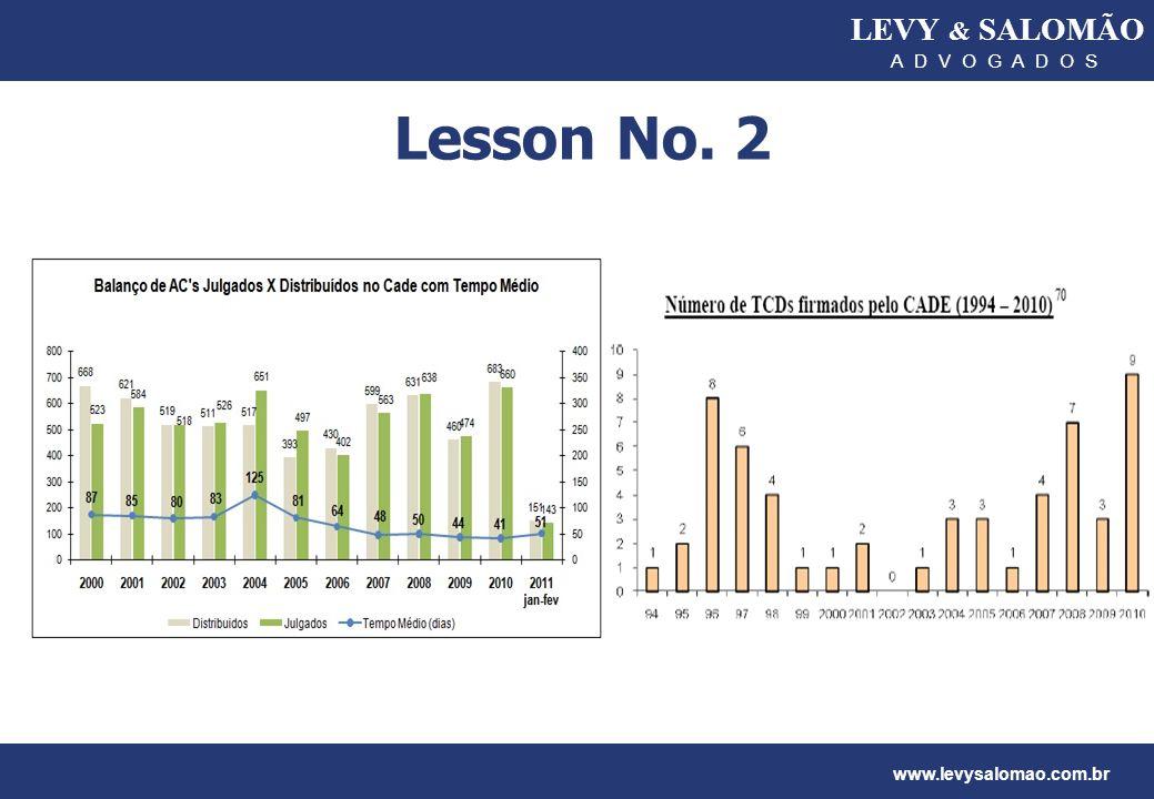 LEVY & SALOMÃO A D V O G A D O S Lesson No. 2 www.levysalomao.com.br