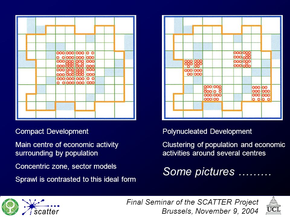 Some pictures ……… Compact Development