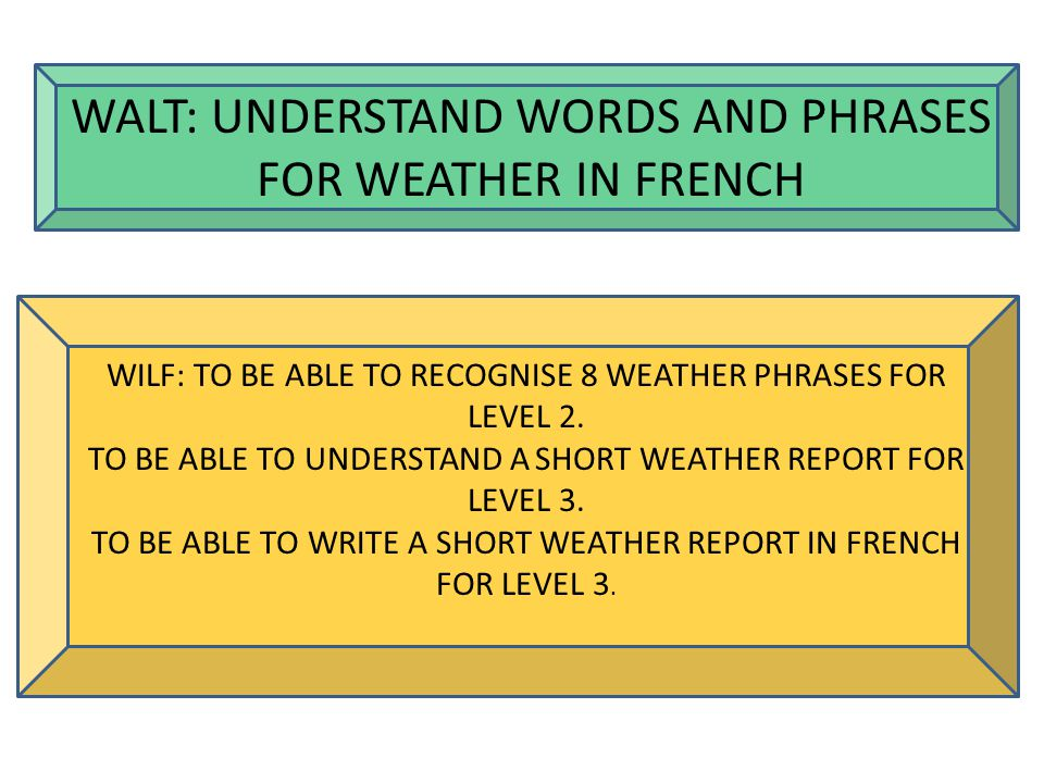 Writing a weather forecast in french