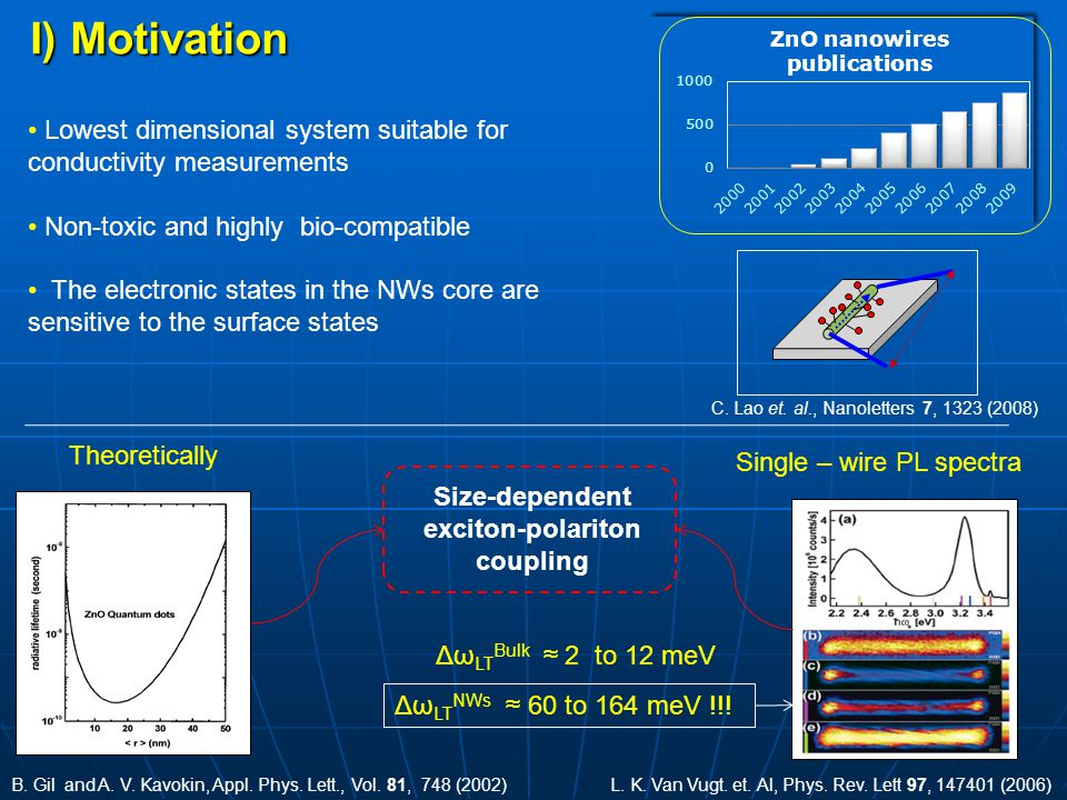 I) Motivation Lowest dimensional system suitable for conductivity measurements. Non-toxic and highly bio-compatible.