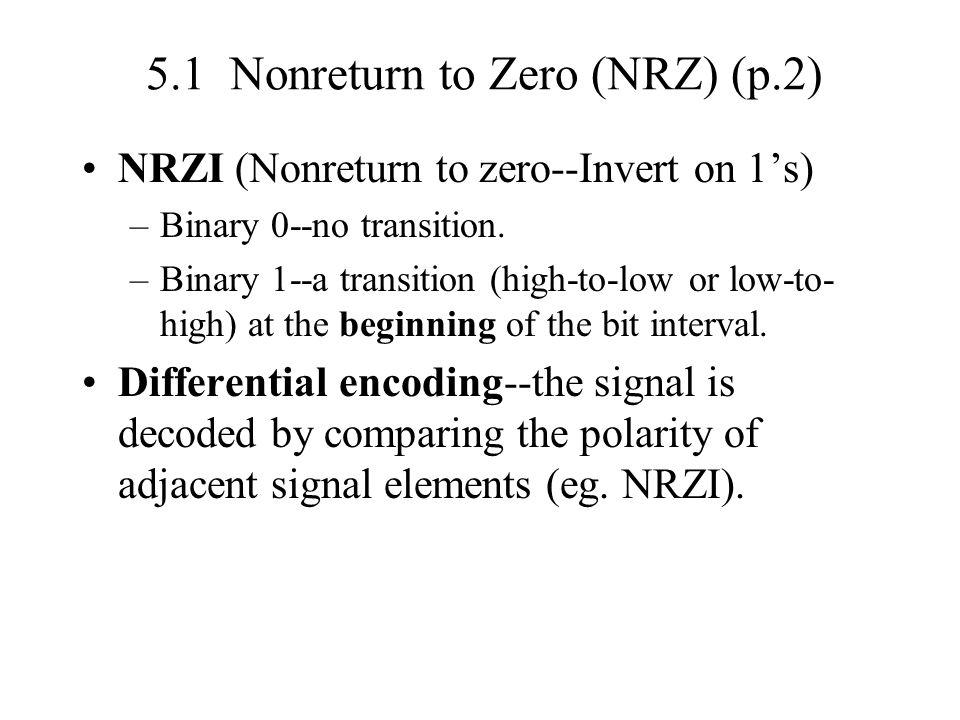 5.1 Nonreturn to Zero (NRZ) (p.2)