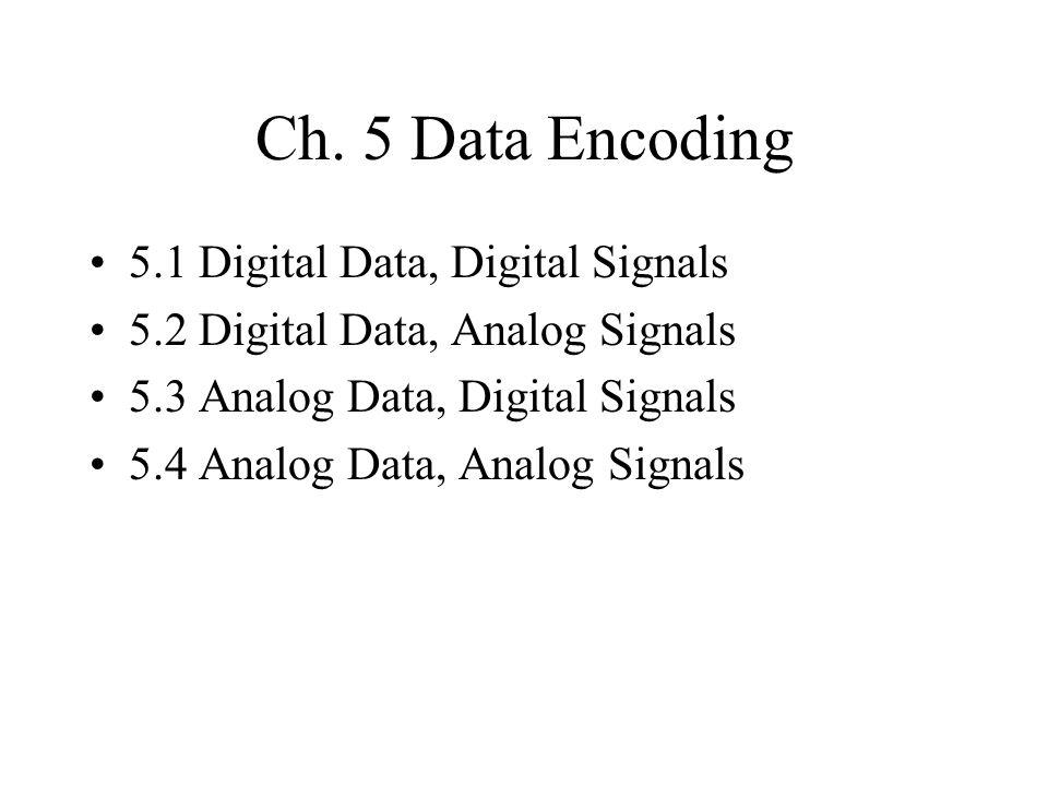 Ch. 5 Data Encoding 5.1 Digital Data, Digital Signals