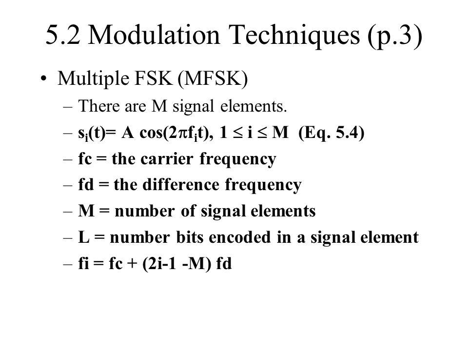 5.2 Modulation Techniques (p.3)
