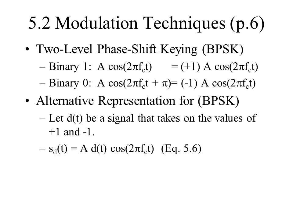 5.2 Modulation Techniques (p.6)